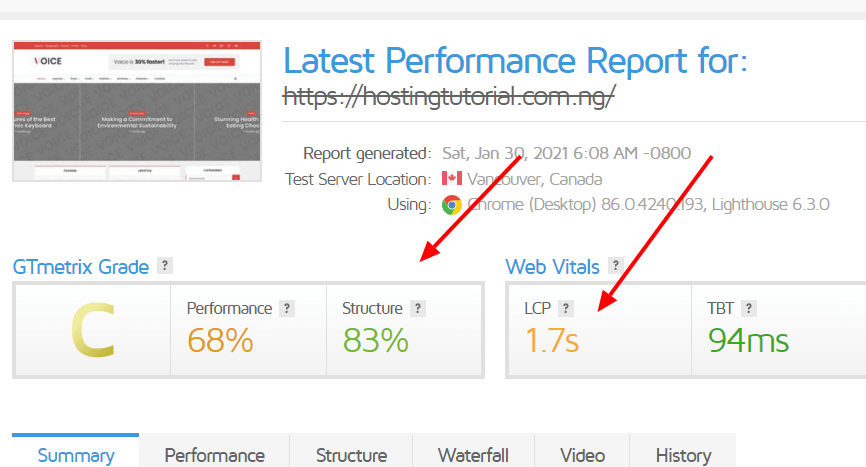 latest performance report after the optimization